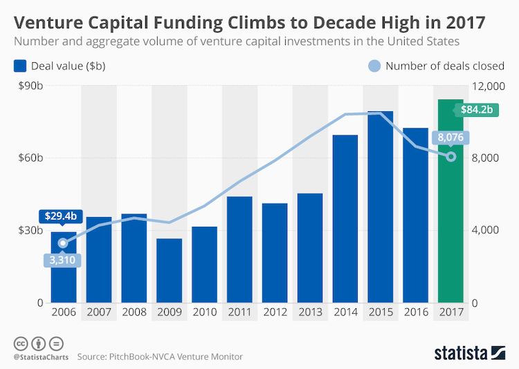 5-Step Guide to Get Your App Funded in 2020 - MassChallenge